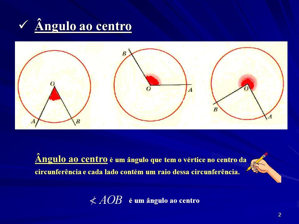 Ângulo ao centro Ângulo ao centro é um ângulo que tem o vértice no centro da circunferência e cada lado contém um raio dessa circunferência.
