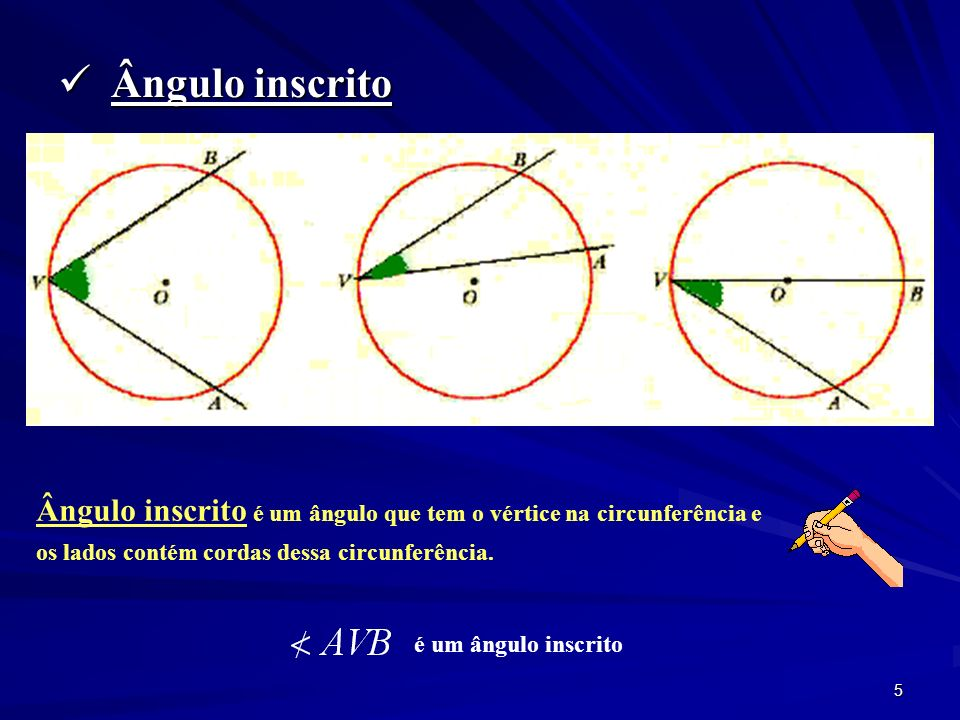 Ângulo inscrito Ângulo inscrito é um ângulo que tem o vértice na circunferência e os lados contém cordas dessa circunferência.