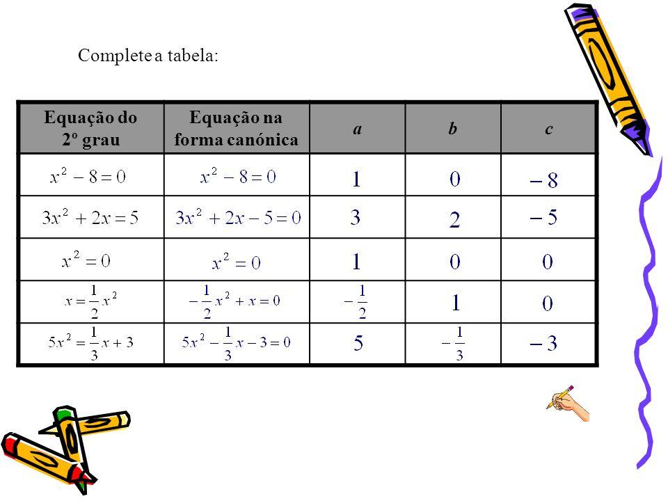 Equação na forma canónica