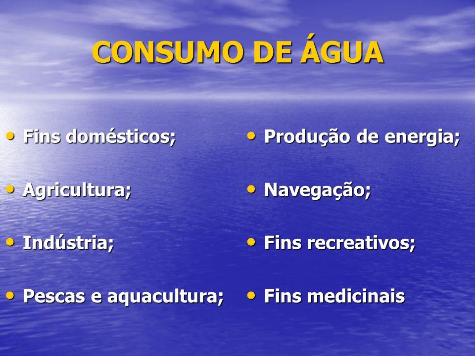CONSUMO DE ÁGUA Fins domésticos; Agricultura; Indústria;