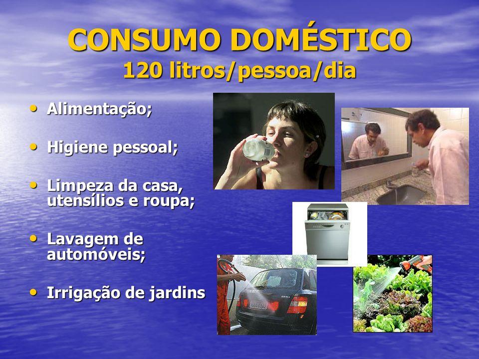 CONSUMO DOMÉSTICO 120 litros/pessoa/dia