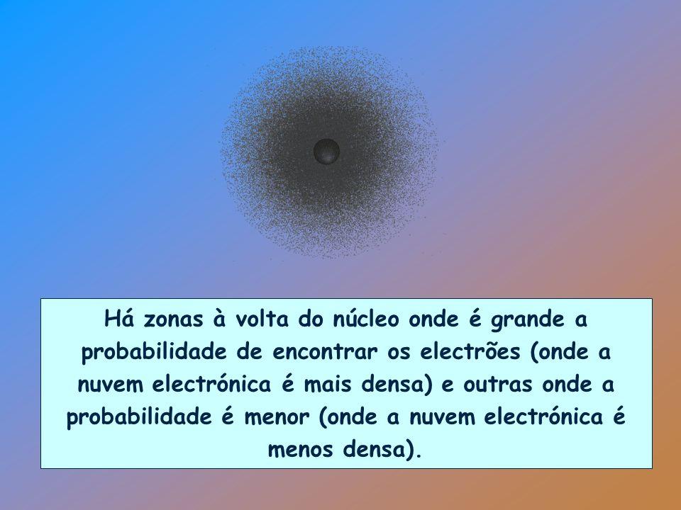 Há zonas à volta do núcleo onde é grande a probabilidade de encontrar os electrões (onde a nuvem electrónica é mais densa) e outras onde a probabilidade é menor (onde a nuvem electrónica é menos densa).