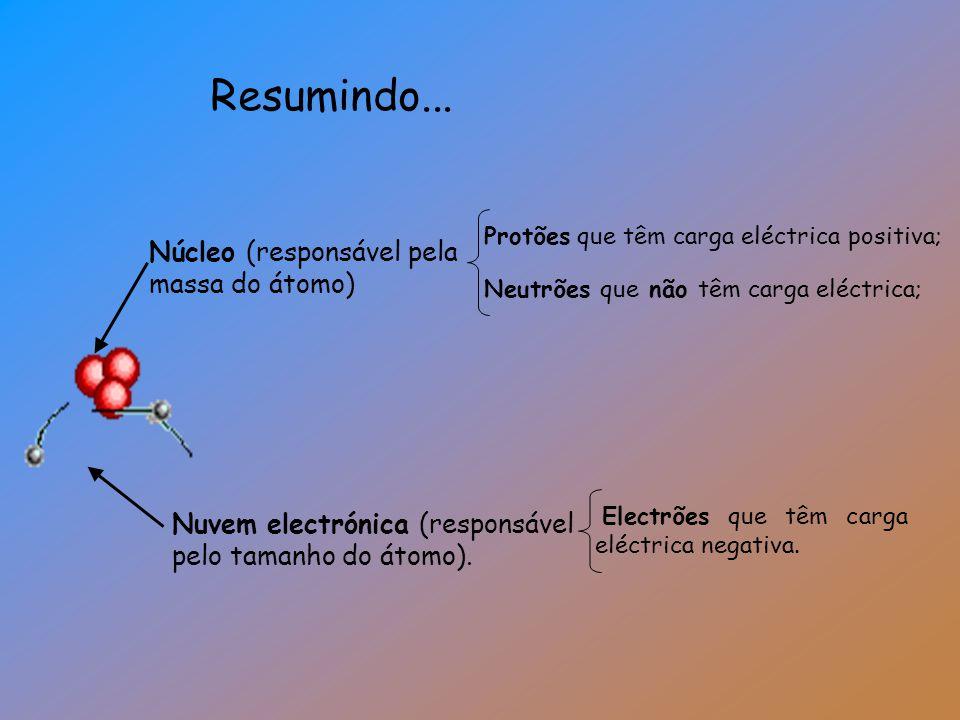Resumindo... Núcleo (responsável pela massa do átomo)