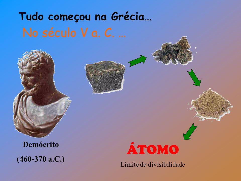 ÁTOMO No século V a. C. … Tudo começou na Grécia… Demócrito