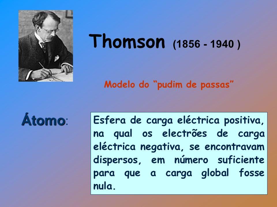 Thomson (1856 - 1940 ) Modelo do pudim de passas Átomo: