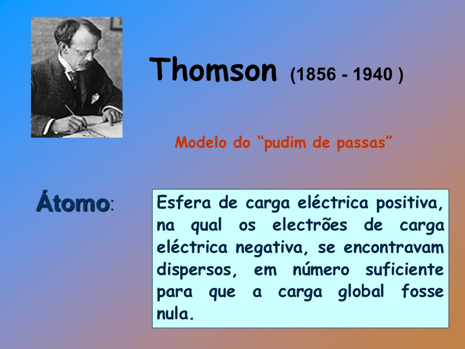 Thomson (1856 - 1940 )Modelo do pudim de passas Átomo: