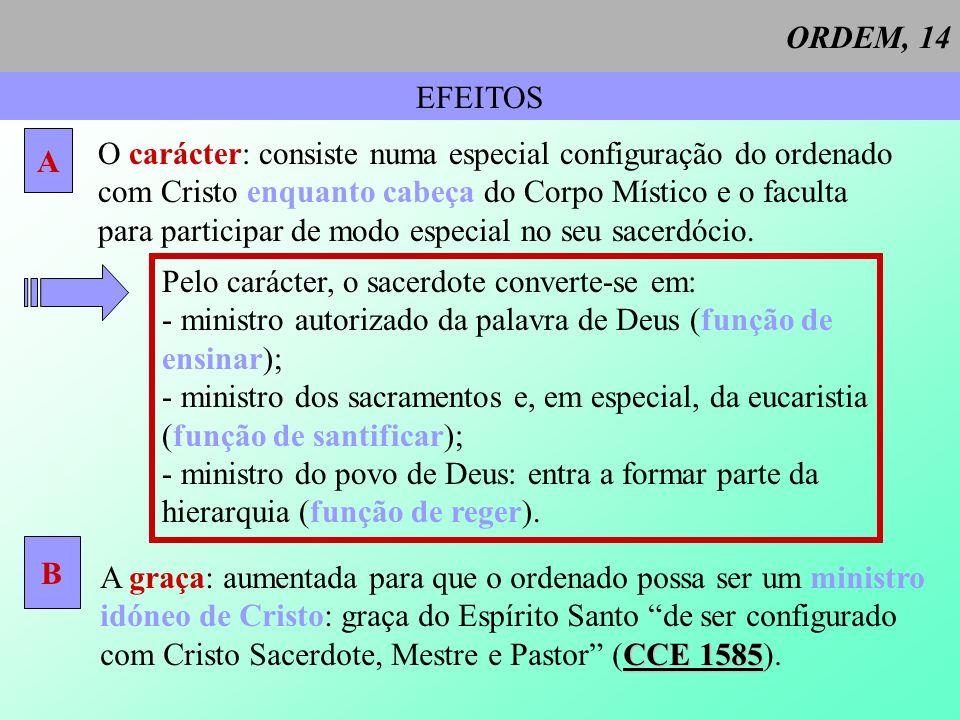 ORDEM, 14 EFEITOS. A. O carácter: consiste numa especial configuração do ordenado. com Cristo enquanto cabeça do Corpo Místico e o faculta.