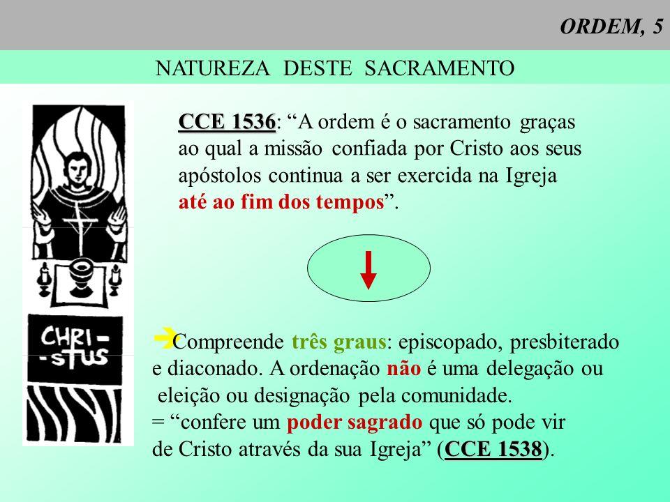 NATUREZA DESTE SACRAMENTO