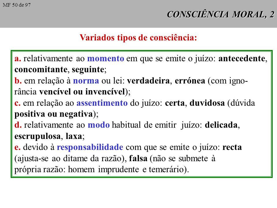 Variados tipos de consciência: