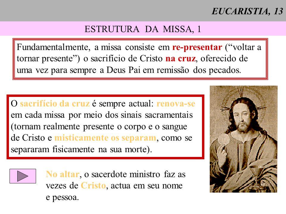 EUCARISTIA, 13 ESTRUTURA DA MISSA, 1. Fundamentalmente, a missa consiste em re-presentar ( voltar a.