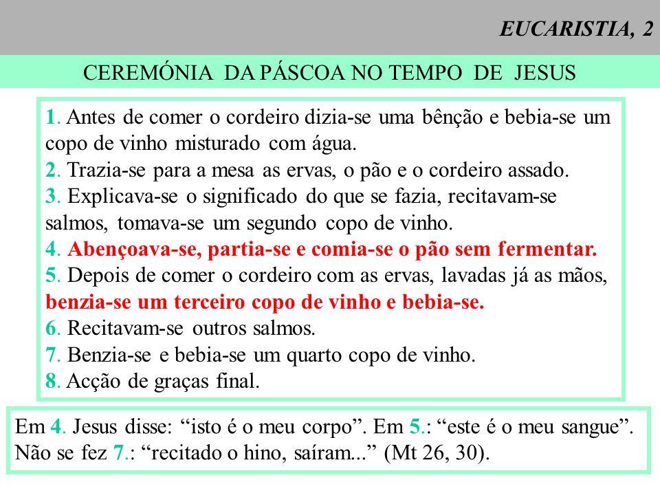 CEREMÓNIA DA PÁSCOA NO TEMPO DE JESUS