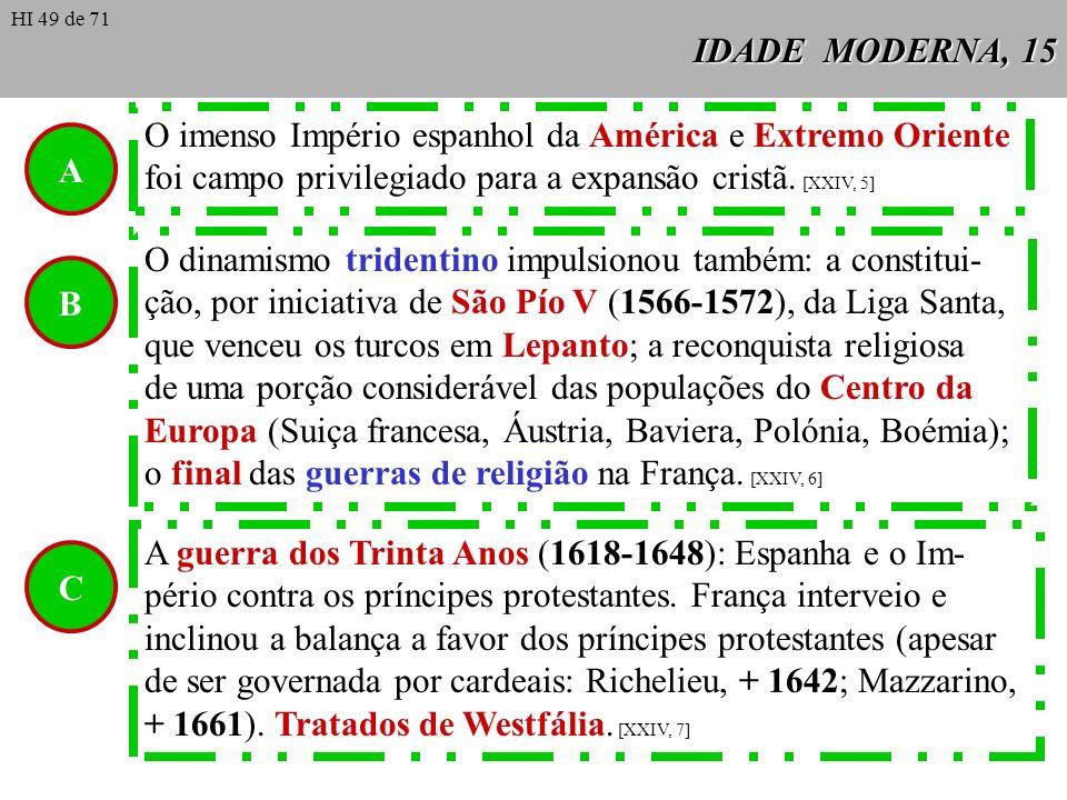 O imenso Império espanhol da América e Extremo Oriente