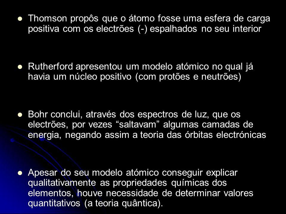Thomson propôs que o átomo fosse uma esfera de carga positiva com os electrões (-) espalhados no seu interior