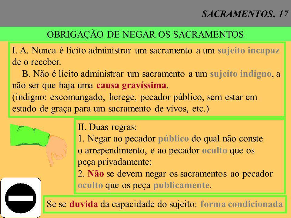 OBRIGAÇÃO DE NEGAR OS SACRAMENTOS