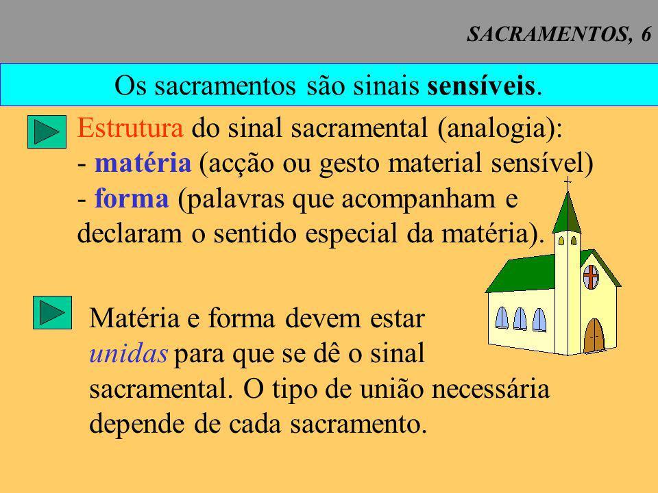 Os sacramentos são sinais sensíveis.