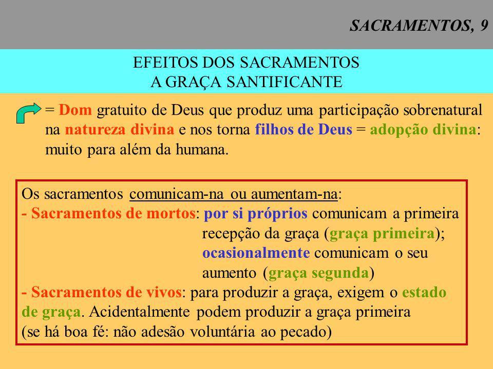 EFEITOS DOS SACRAMENTOS