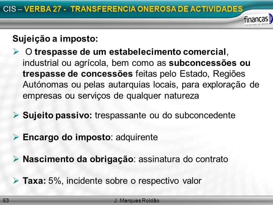 CIS – VERBA 27 - TRANSFERENCIA ONEROSA DE ACTIVIDADES