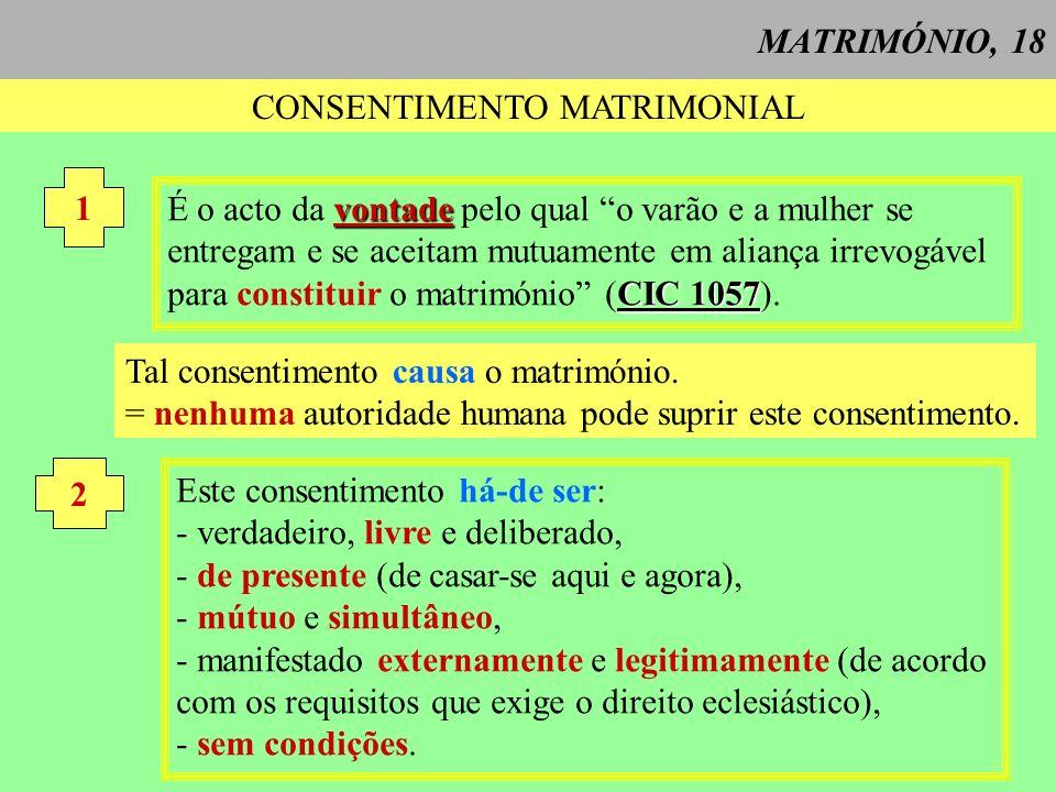 CONSENTIMENTO MATRIMONIAL