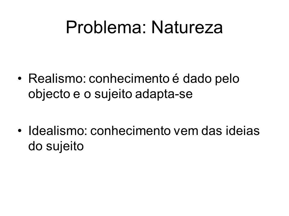 Problema: Natureza Realismo: conhecimento é dado pelo objecto e o sujeito adapta-se.