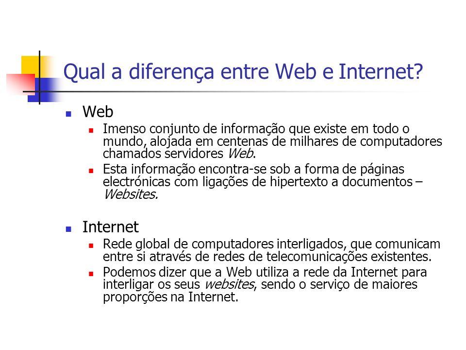 Qual a diferença entre Web e Internet