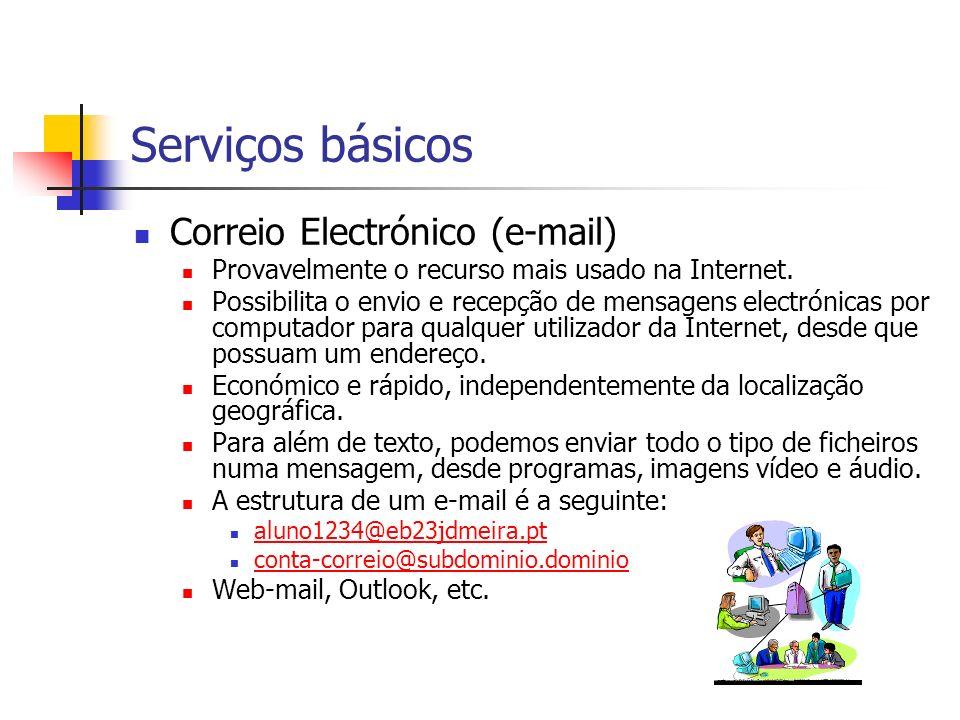 Serviços básicos Correio Electrónico (e-mail)