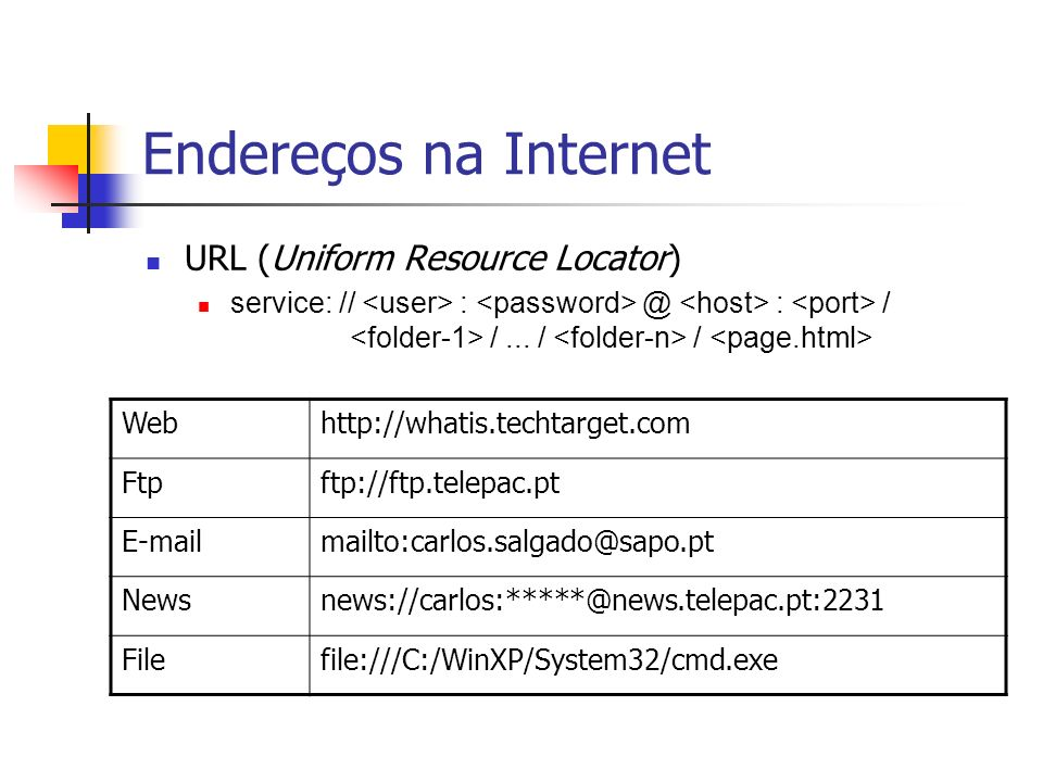 Endereços na Internet URL (Uniform Resource Locator)