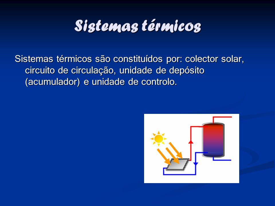 Sistemas térmicos