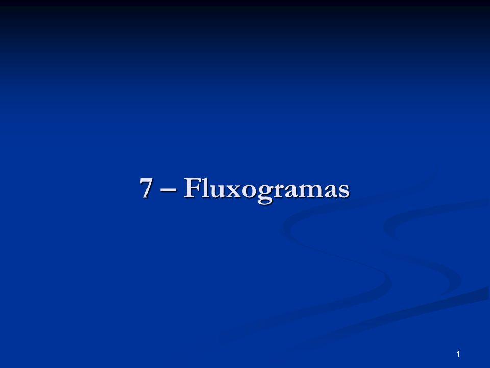 Módulo I 7 – Fluxogramas Programação e Sistemas de Informação