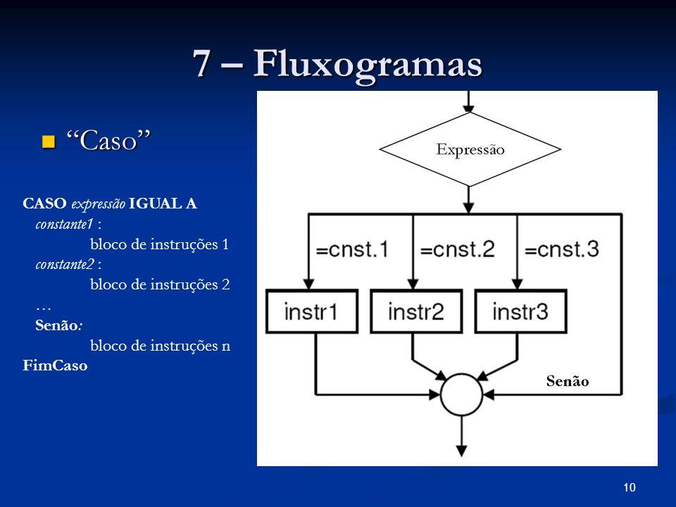 7 – Fluxogramas Caso CASO expressão IGUAL A constante1 :