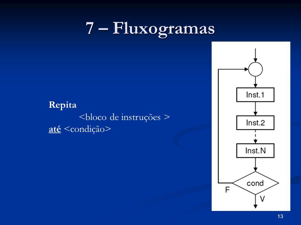 7 – Fluxogramas Repita <bloco de instruções >