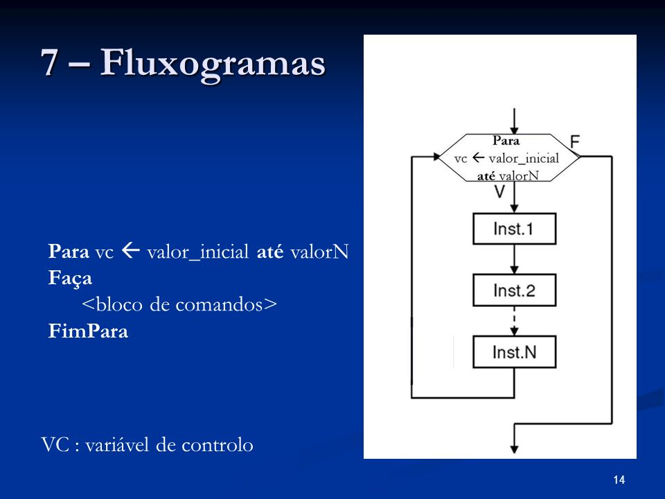 7 – Fluxogramas Para vc  valor_inicial até valorN Faça