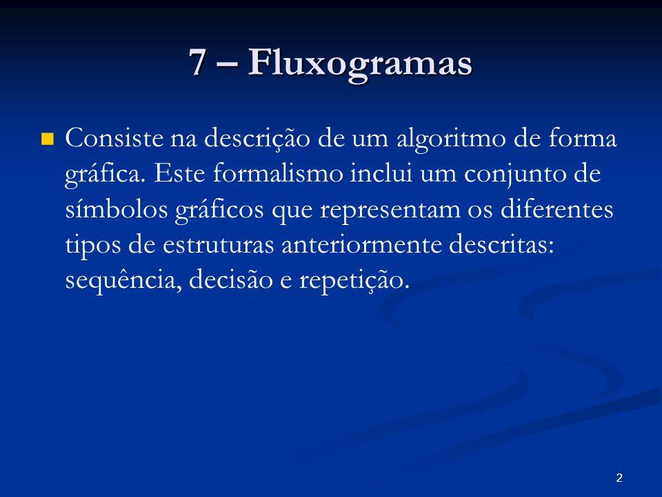 7 – Fluxogramas