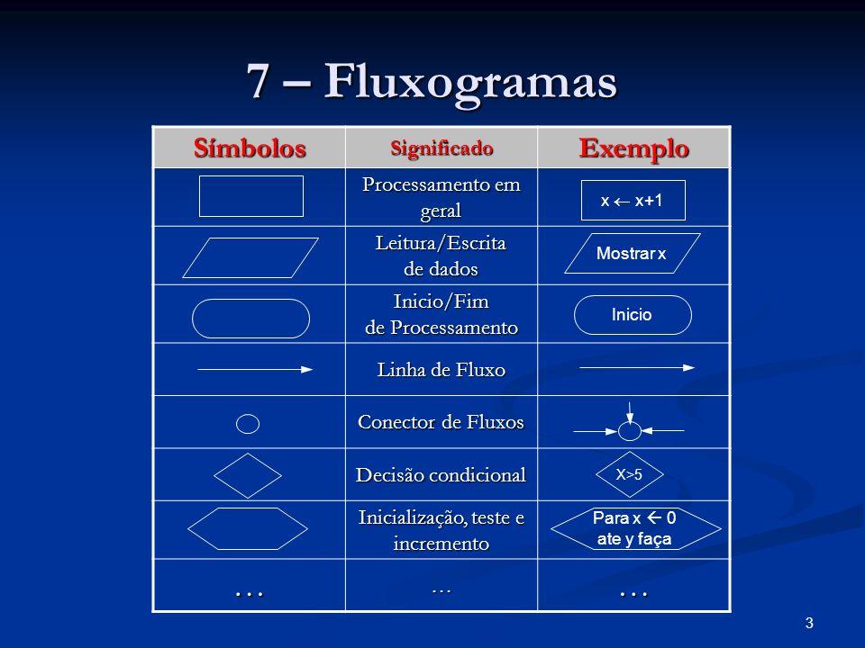7 – Fluxogramas … Símbolos Exemplo Significado Processamento em geral