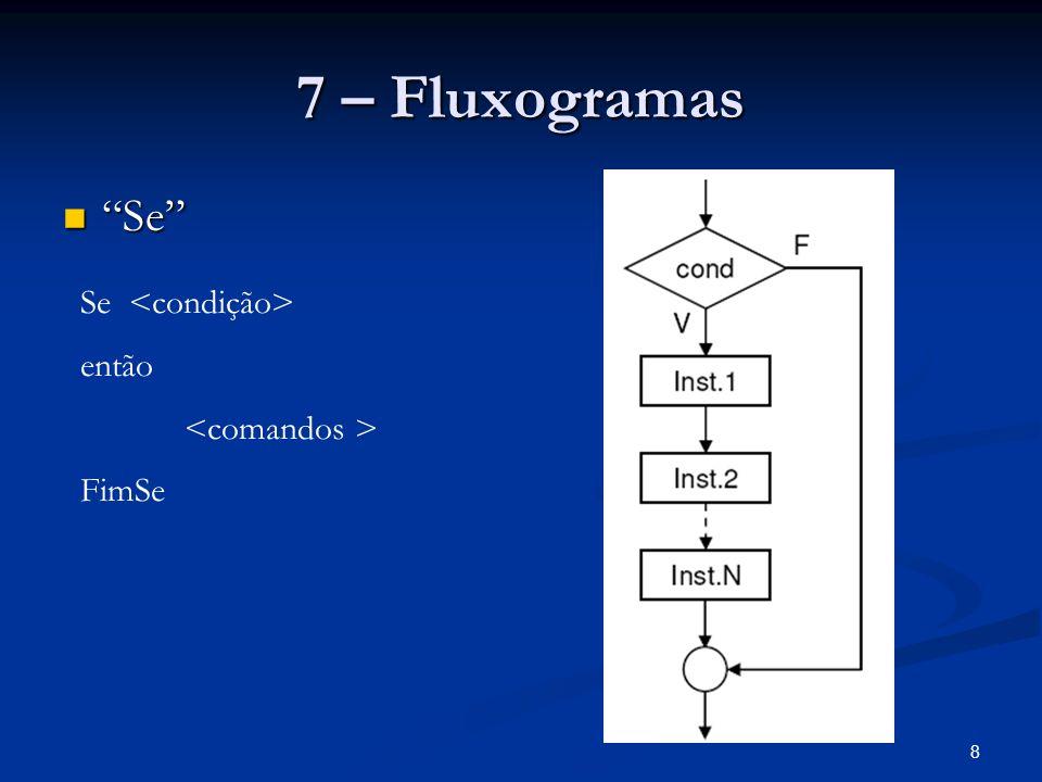 7 – Fluxogramas Se Se <condição> então <comandos > FimSe
