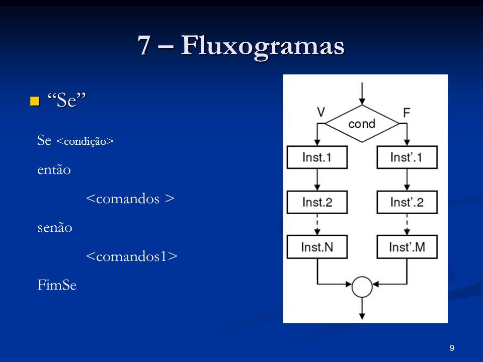 7 – Fluxogramas Se Se <condição> então <comandos > senão