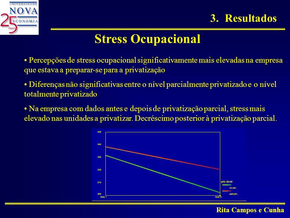 Stress Ocupacional Resultados