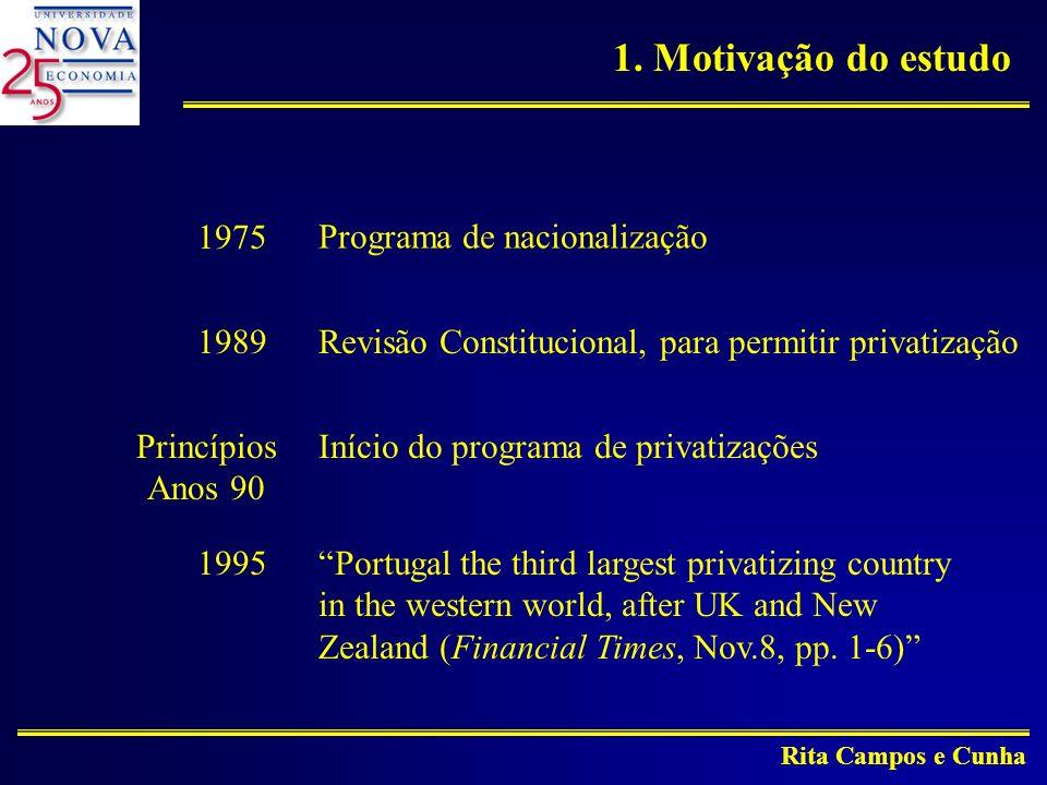 1. Motivação do estudo 1975 Programa de nacionalização 1989