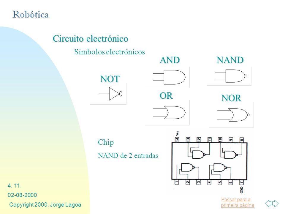 Circuito electrónico AND NAND NOT OR NOR Símbolos electrónicos Chip