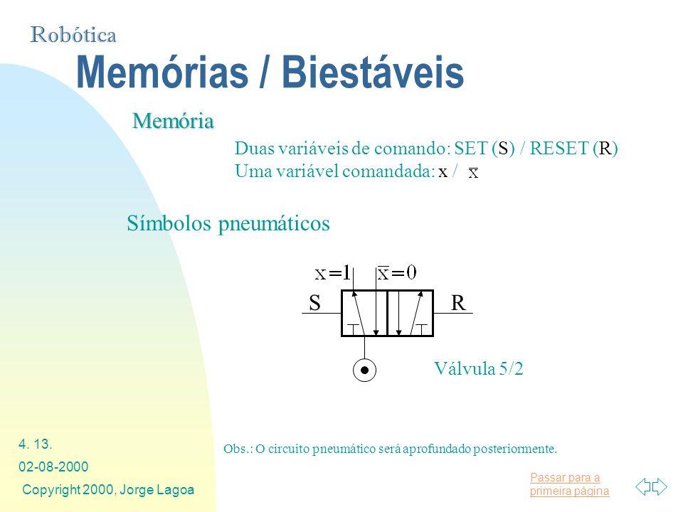 Memórias / Biestáveis Memória Símbolos pneumáticos S R