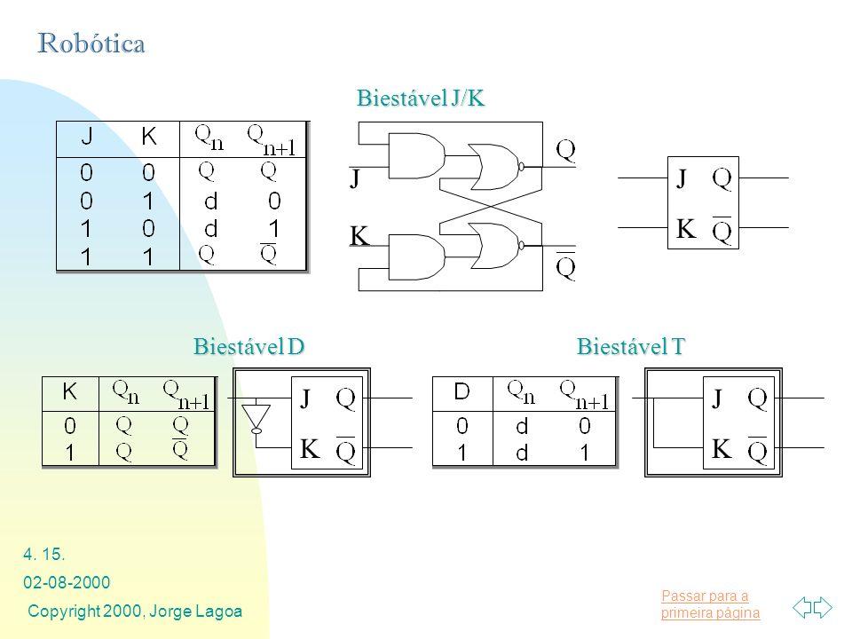 J J K K J K J K Biestável J/K Biestável D Biestável T 02-08-2000