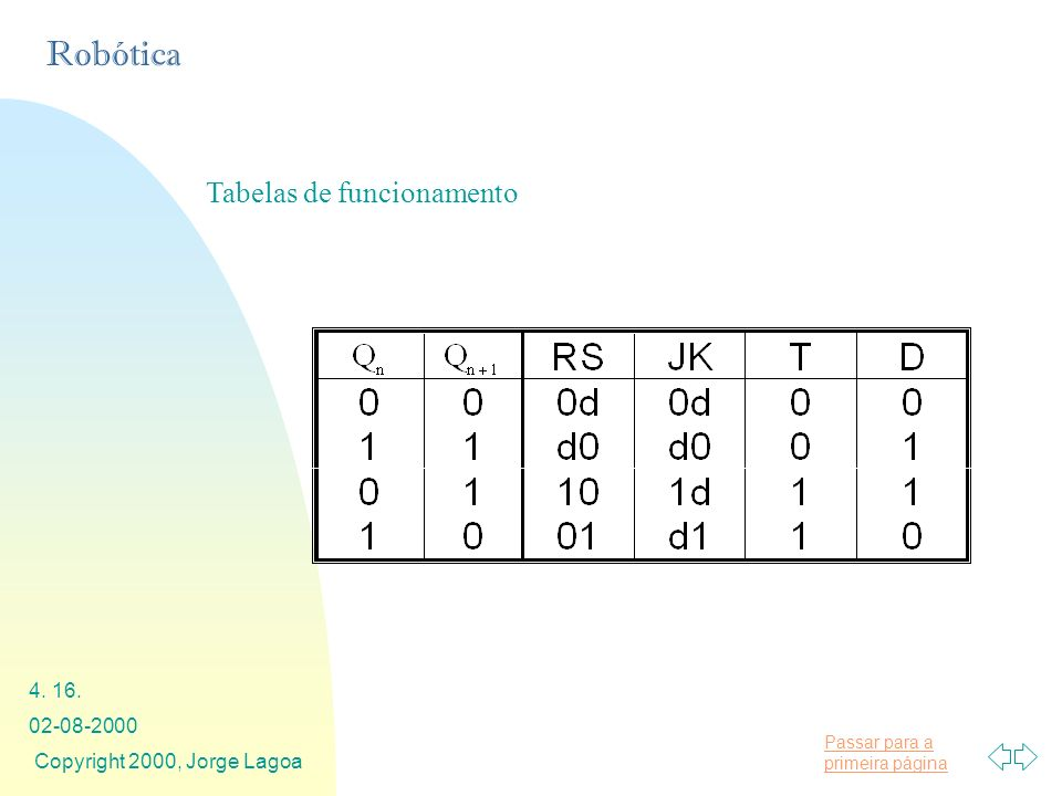 Tabelas de funcionamento