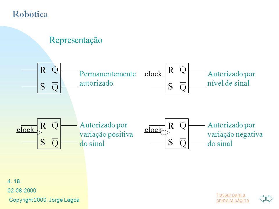 Representação R S R S R S R S Permanentemente autorizado clock