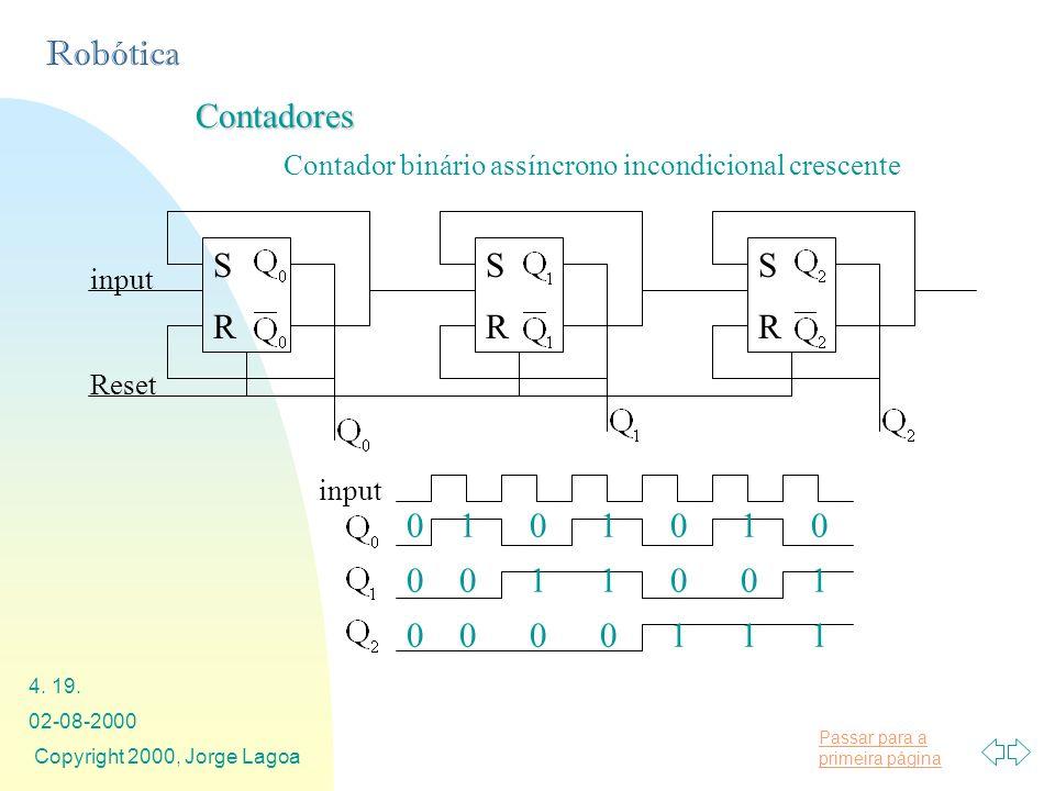 Contadores Contador binário assíncrono incondicional crescente. S. S. S. input. R. R. R. Reset.