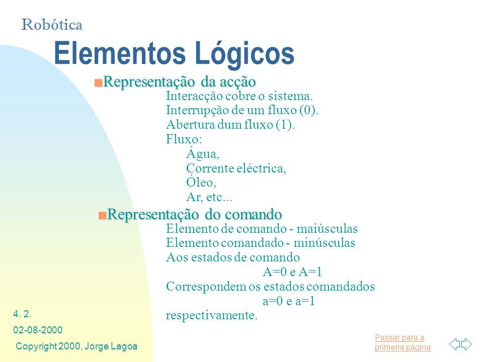 Elementos Lógicos Representação da acção Representação do comando