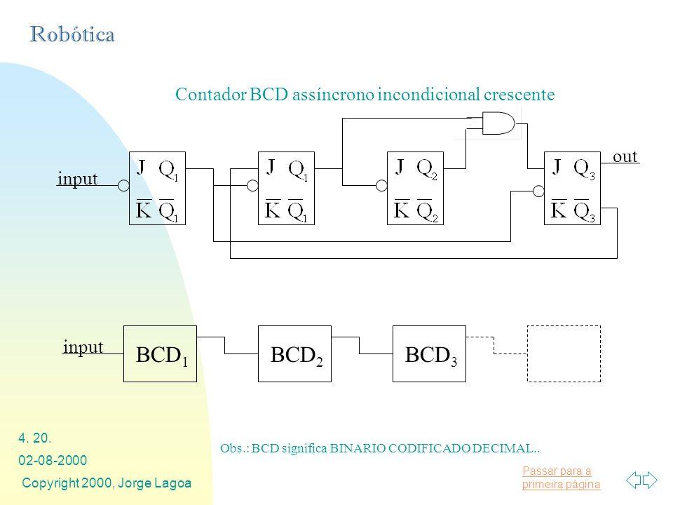 BCD1 BCD2 BCD3 Contador BCD assíncrono incondicional crescente out