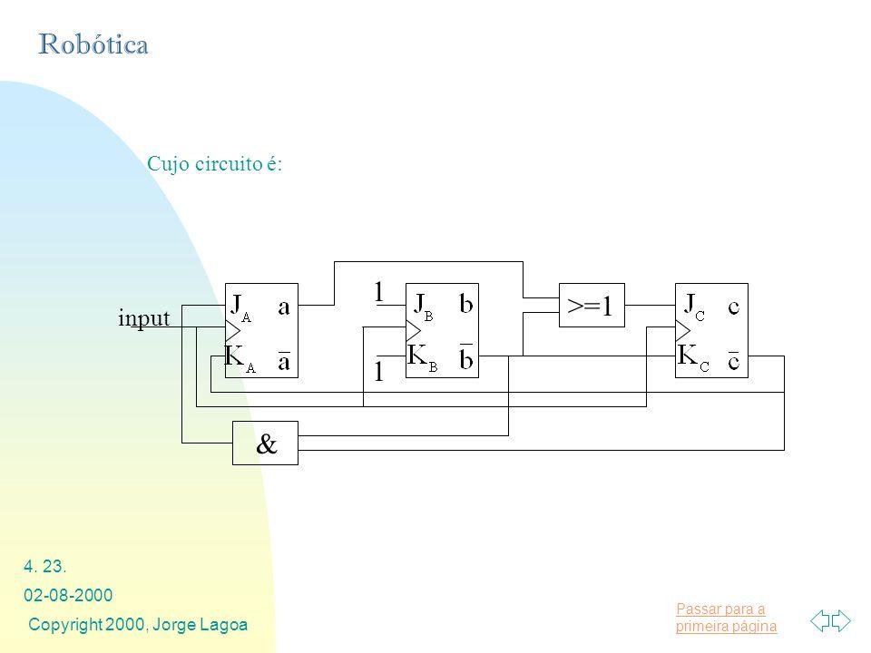 1 >=1 & input Cujo circuito é: 02-08-2000