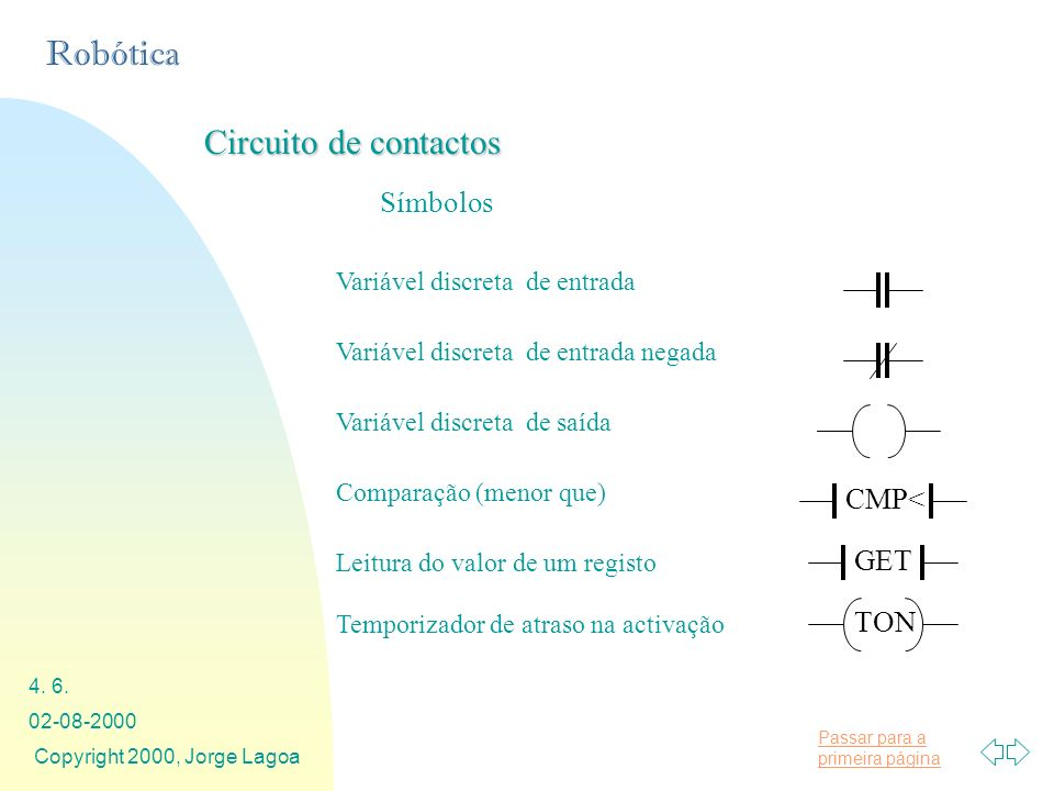 Circuito de contactos Símbolos CMP< GET TON