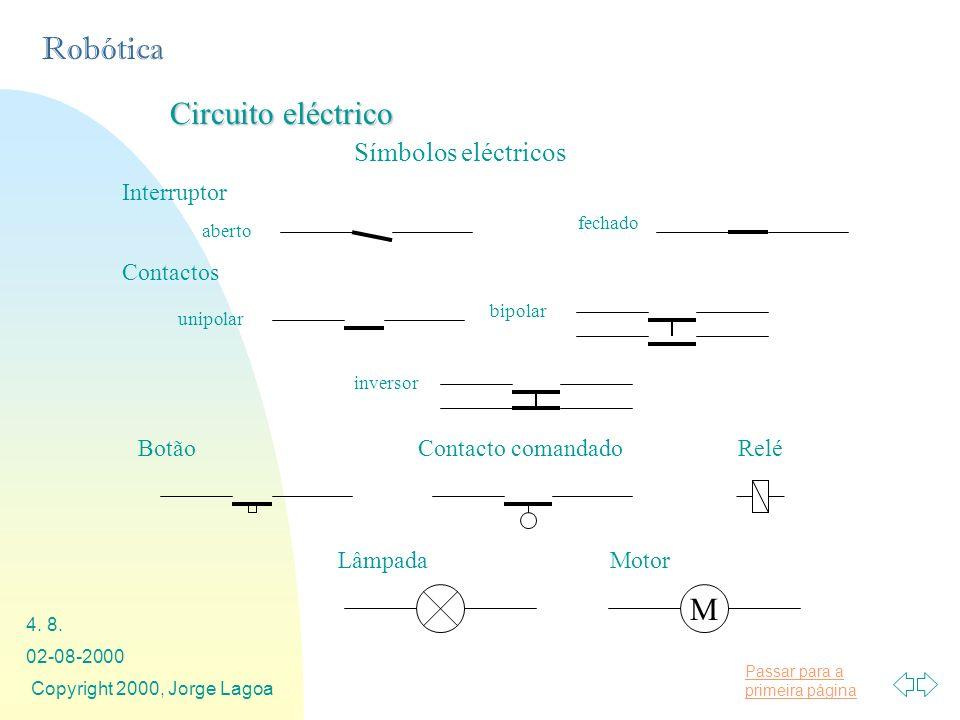 Circuito eléctrico M Símbolos eléctricos Interruptor Contactos Botão