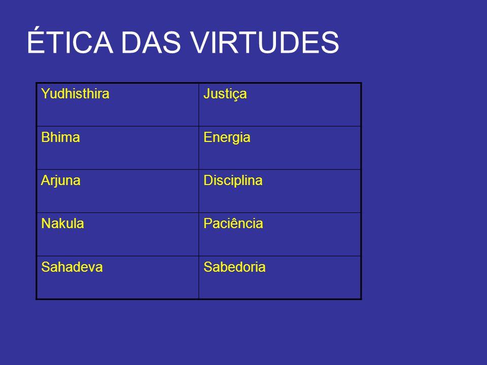 ÉTICA DAS VIRTUDES Yudhisthira Justiça Bhima Energia Arjuna Disciplina