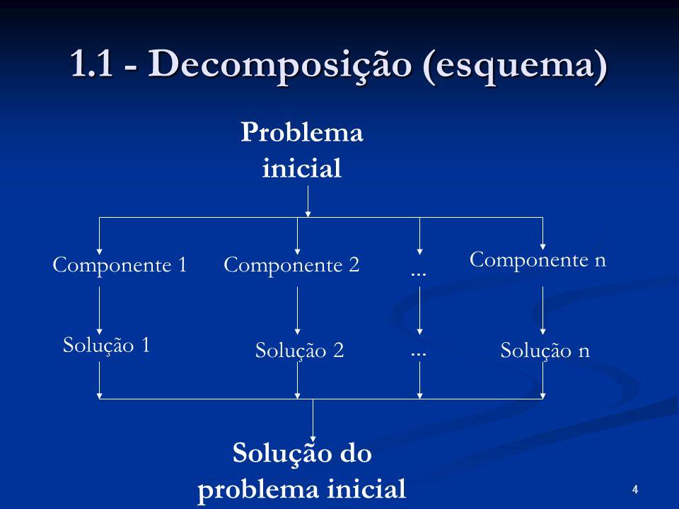 1.1 - Decomposição (esquema)